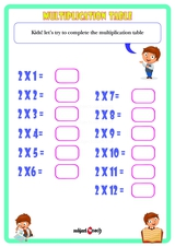 Multiplication Table 2 Worksheet